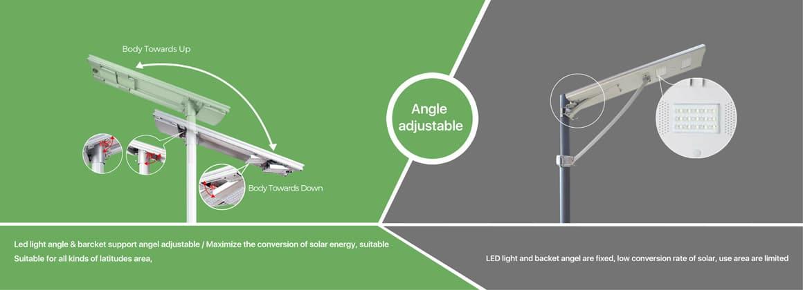 3-Angle-adjustable