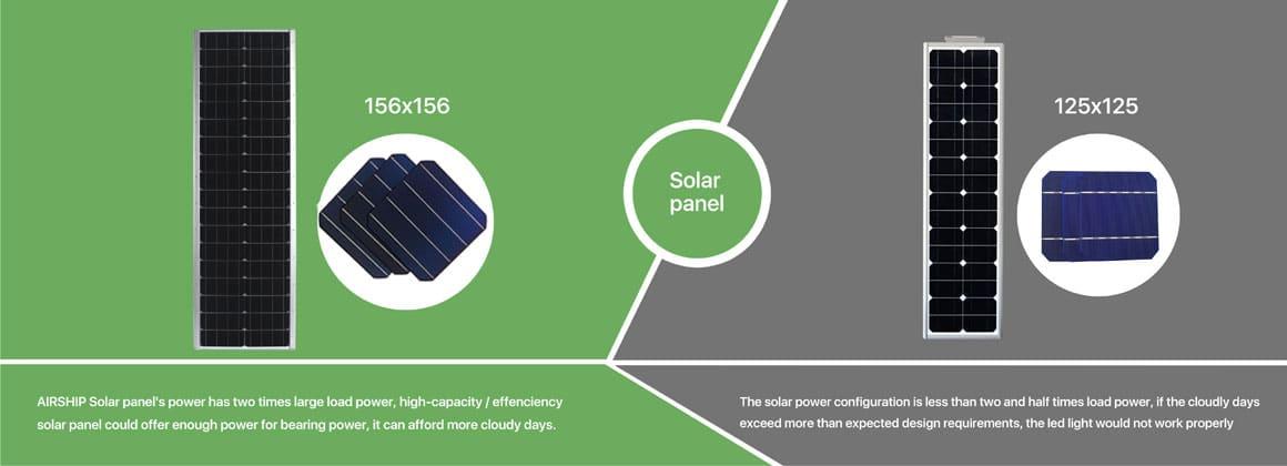 5-Solar-panel