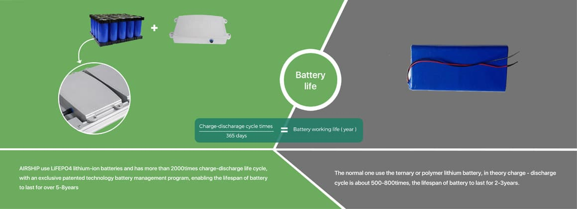 6-Battery-life