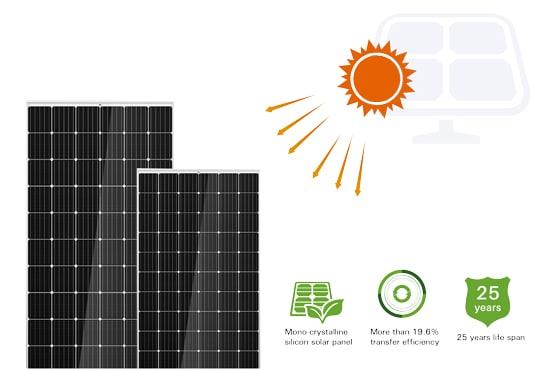 High-efficiency-solar-panel-550x370px