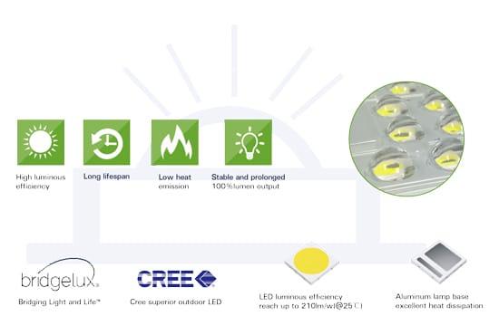High-luminous-efficiency-550x370px