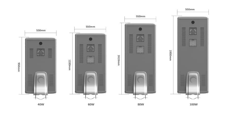 Phoenix-series-product-range-900x450px