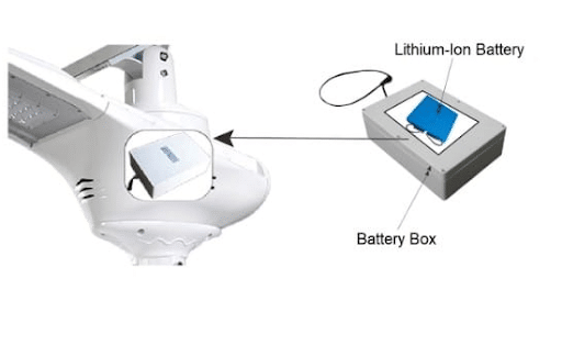 lithium ion battery in battery box