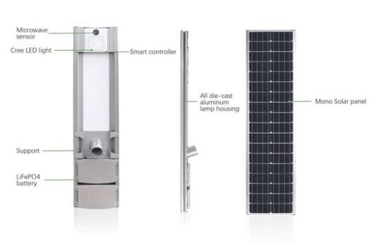 mono crystalline solar panel in die cast aluminum housing