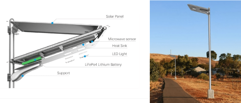 Retrofit integrated solar street light