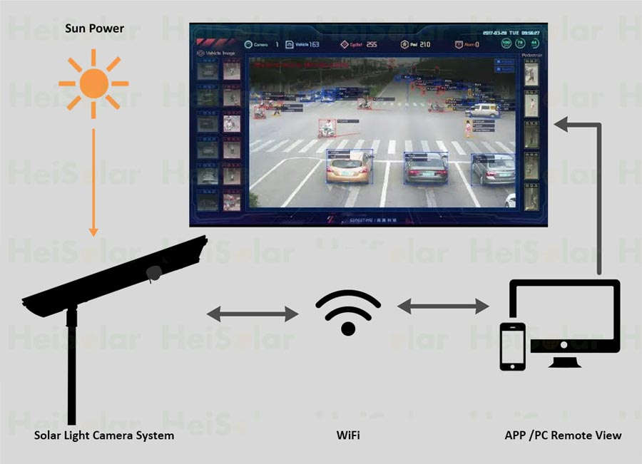 Solar-Light-Camera-System-wifi-(AS)