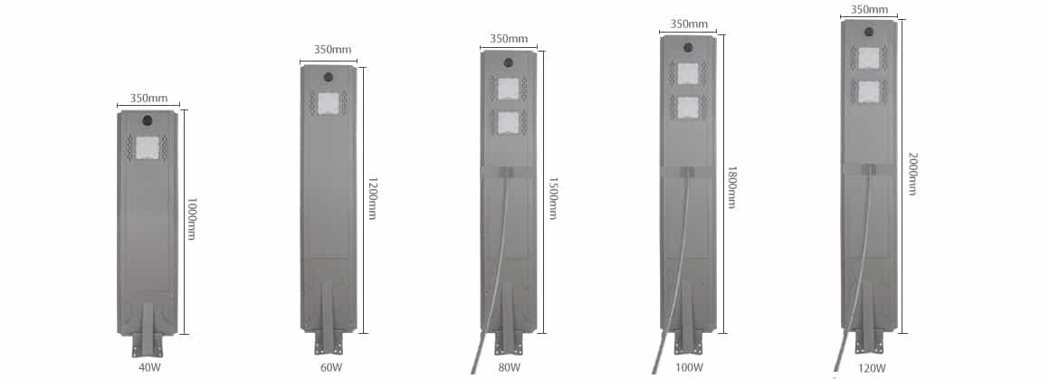 FL 40w-120w solar led street light