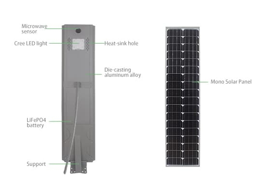 FL all in one solar street light structure
