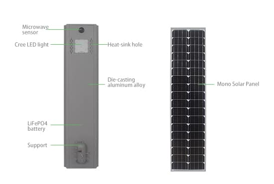 FL all in one solar street light structure diagram